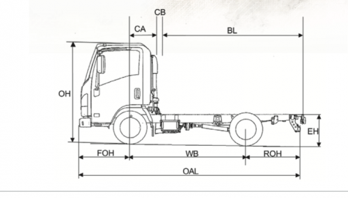Image of a line drawing showing dimensions of the Isuzu truck N35.125(S) Chassis Cab