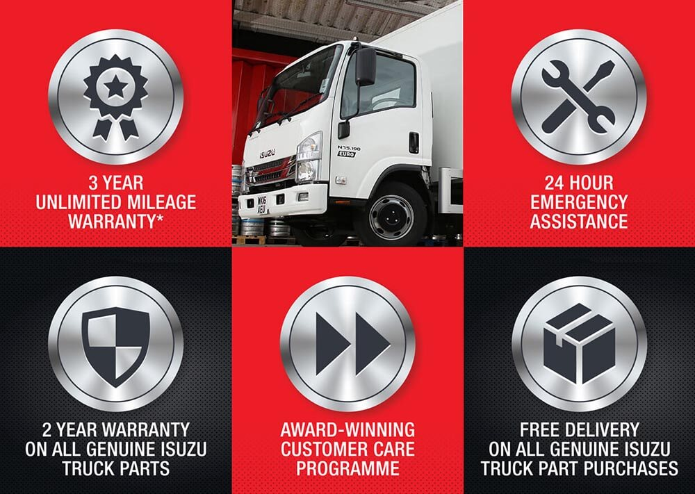 An image of Isuzu truck aftersales features: 3 year unlimited mileage warranty, 24 hour emergency assistance, 2 year warranty of all genuine Isuzu Truck parts, award-winning customer care programme, free delivery on all genuine Isuzu Truck part purchases