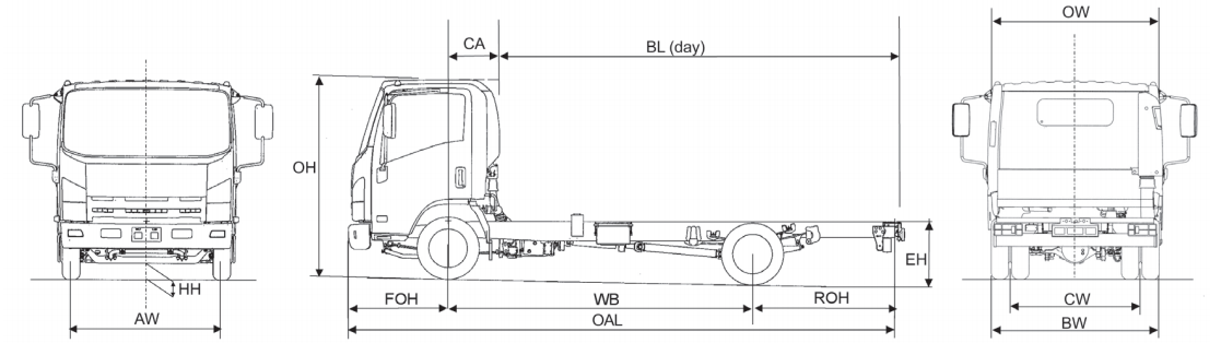 Image of a line drawing of an Isuzu truck N35.150 with twin rear wheels. Image shows chassis only.
