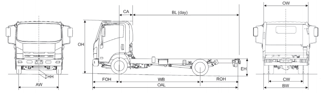 Line drawing of Isuzu truck N75.150 Urban Easyshift twin rear wheel chassis only