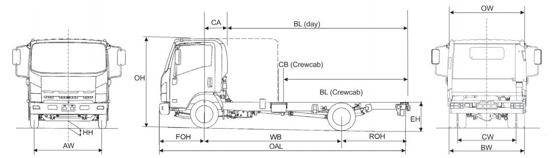 Line drawing of Isuzu truck N75.190 Forward twin rear wheel chassis only